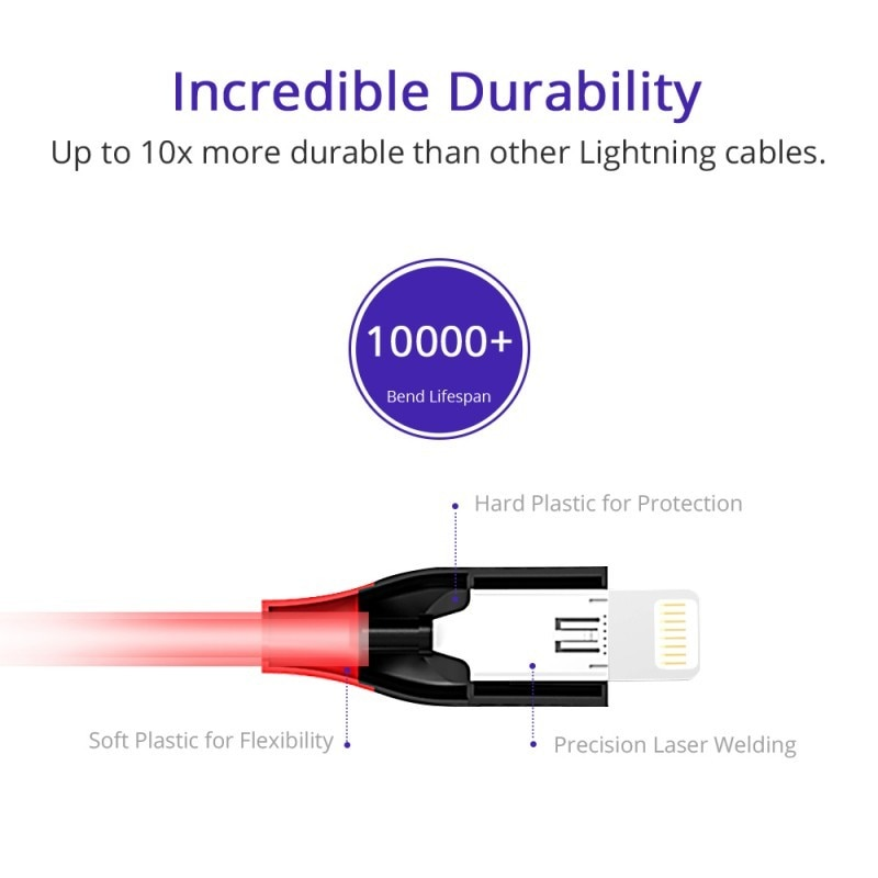 Tronsmart Double Braided Lightning Cable MFi Certified 1.2 M / 4 Feet Length - Red