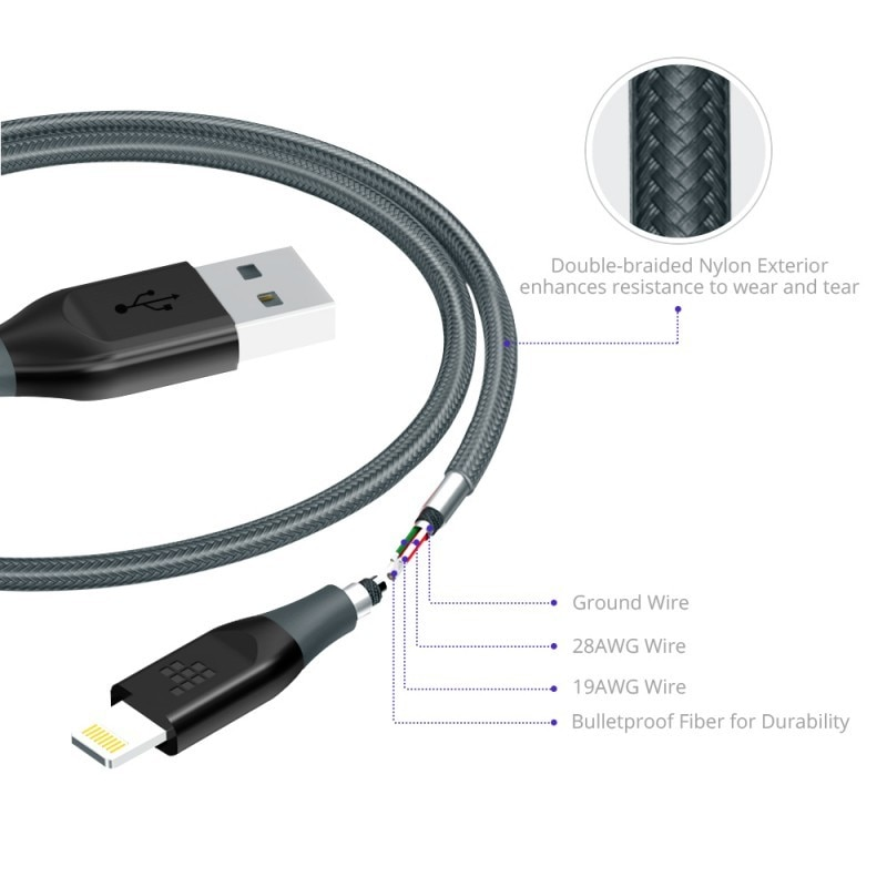 Tronsmart Double Braided Lightning Cable MFi Certified 1.2 M / 4 Feet Length - Black