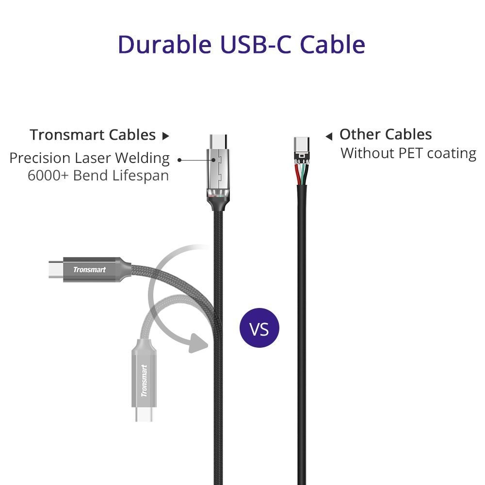 Tronsmart CPP2 PowerLink Braided Nylon USB-C to USB-C 2.0 Charging & Syncing Cable (3.3 Feet / 2 PACK)