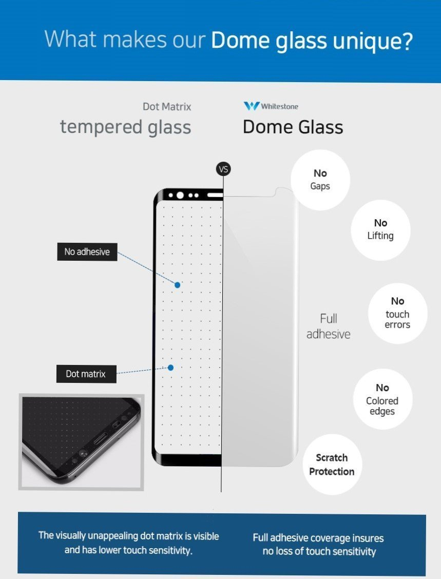 Galaxy Note 8 Whitestone Dome Glass with UV Light & Easy Install Kit